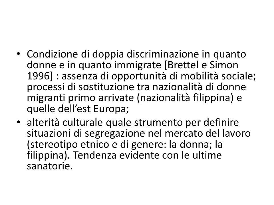 Condizione di doppia discriminazione in quanto donne e in quanto immigrate [Brettel e Simon 1996] : assenza di opportunità di mobilità sociale; processi di sostituzione tra nazionalità di donne migranti primo arrivate (nazionalità filippina) e quelle dell'est Europa;